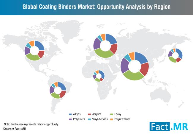 coating-binders-market-1[1]